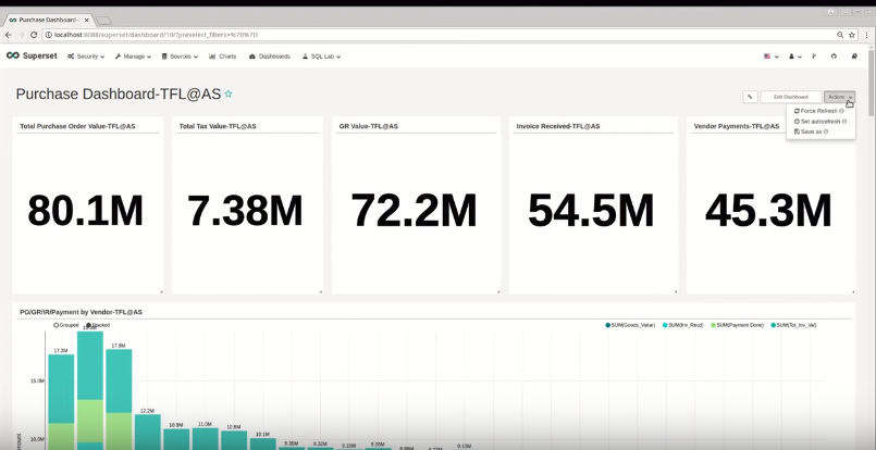 Apache Superset-Interactive Purchase Dashboard (Demo 2) with