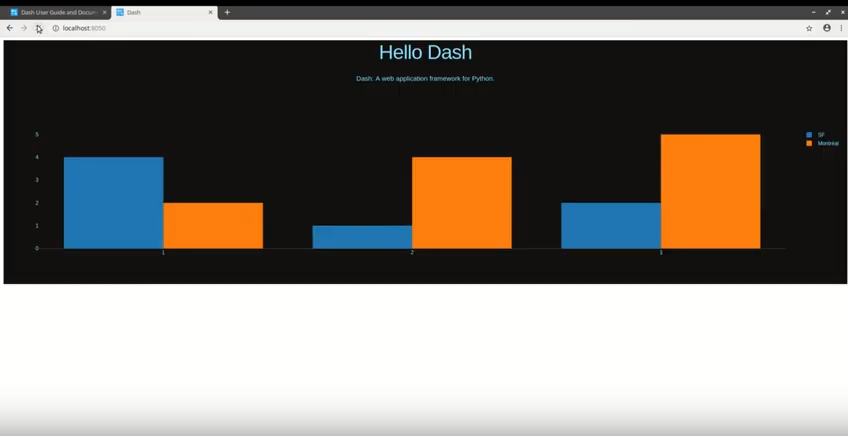 Plotly Dash – Techno Functional Learning