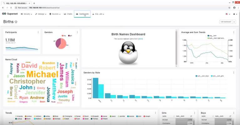 Apache Superset-Running in Windows 8 1 with Custom Docker